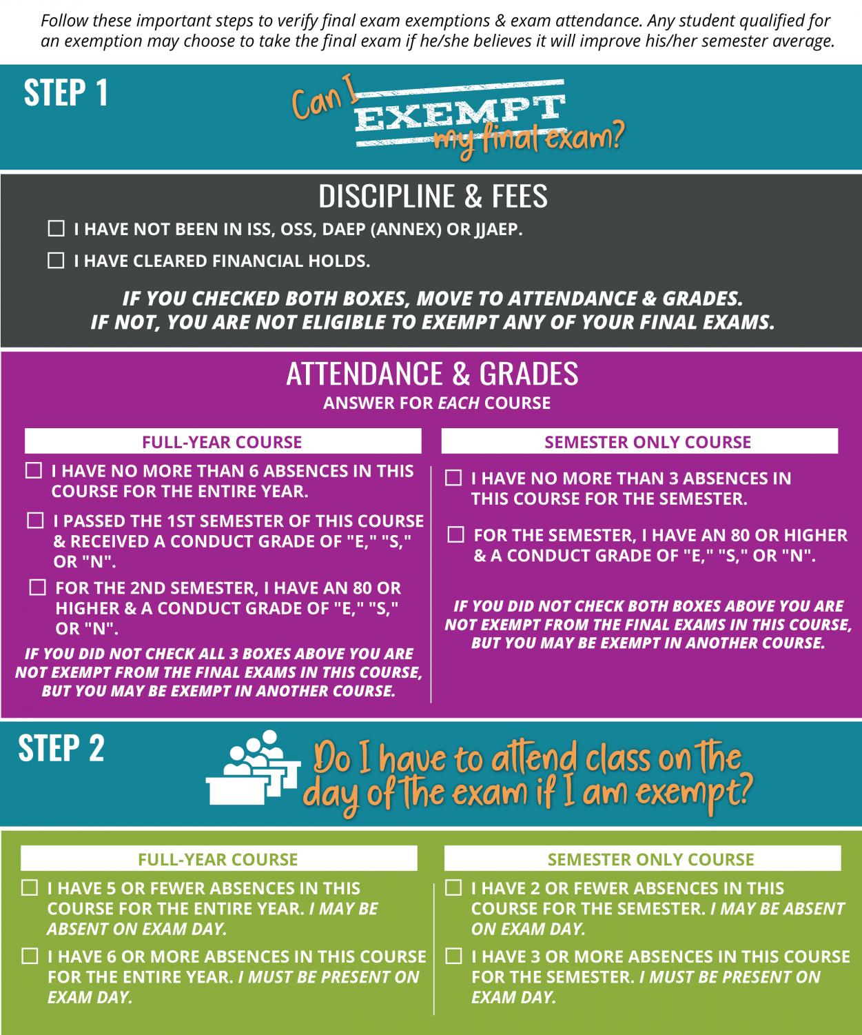 Are you exempt? Check this list